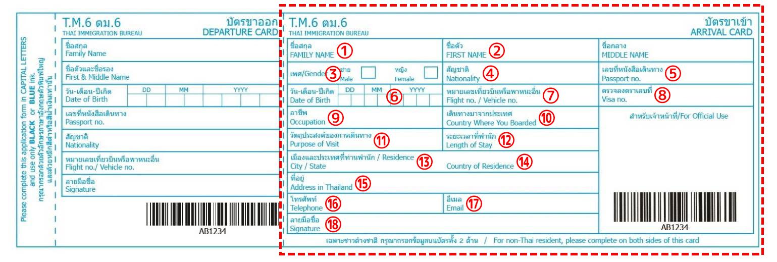 入国カード(表面右側)